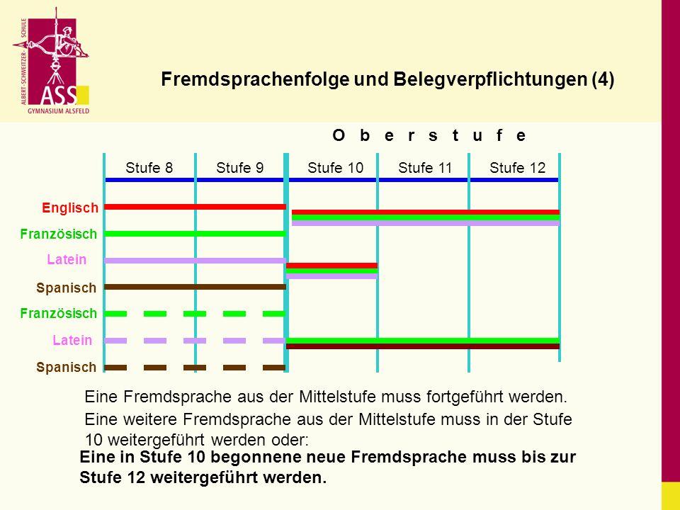 Fremdsprachenfolge und Belegverpflichtungen (4)