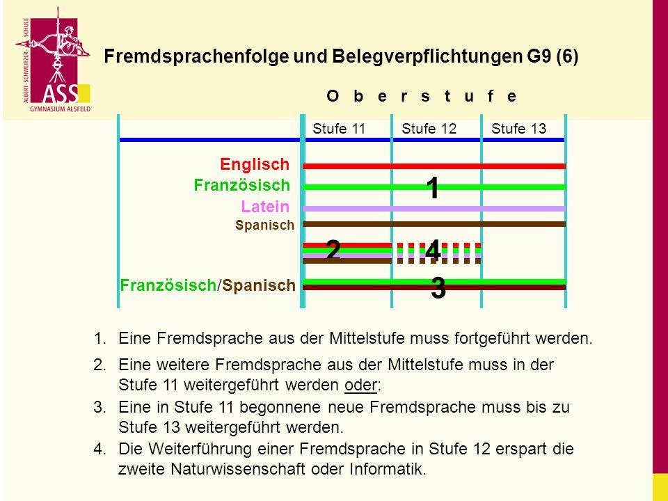 Fremdsprachenfolge und Belegverpflichtungen G9 (6)