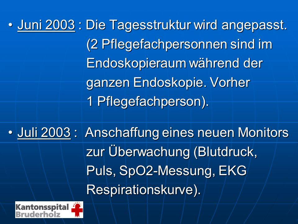 Juni 2003 : Die Tagesstruktur wird angepasst.