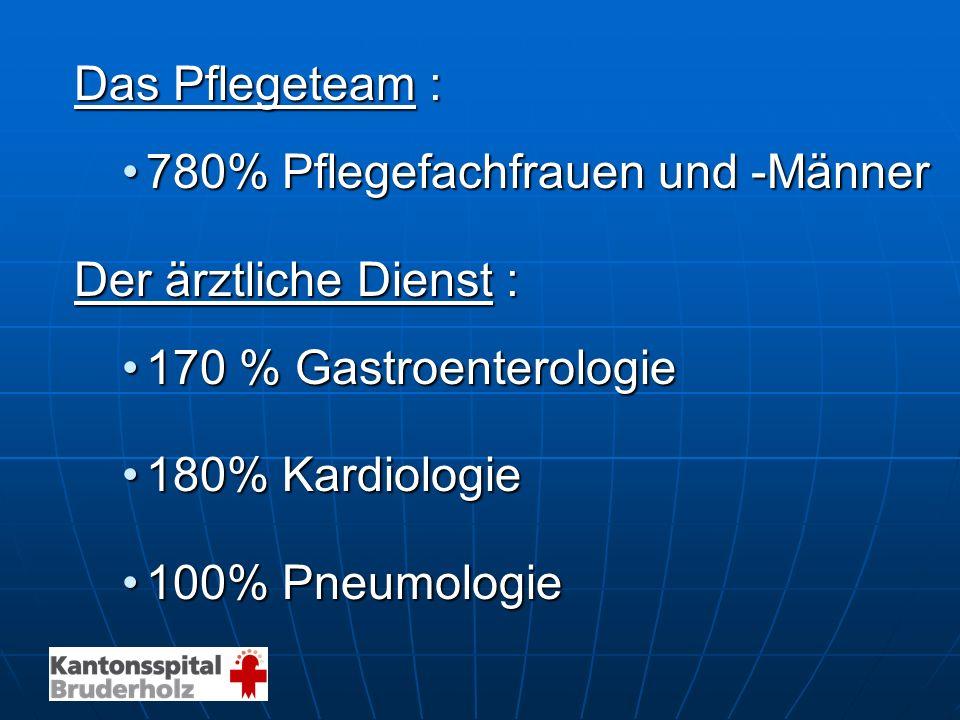 Das Pflegeteam : 780% Pflegefachfrauen und -Männer. Der ärztliche Dienst : 170 % Gastroenterologie.