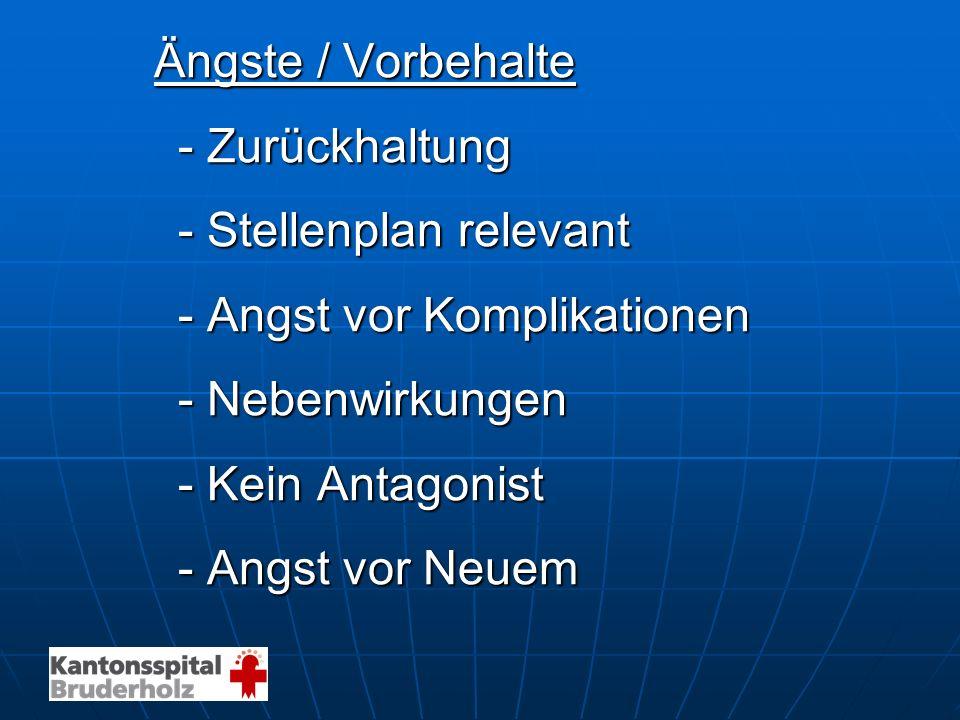 Ängste / Vorbehalte - Zurückhaltung. - Stellenplan relevant. - Angst vor Komplikationen. - Nebenwirkungen.
