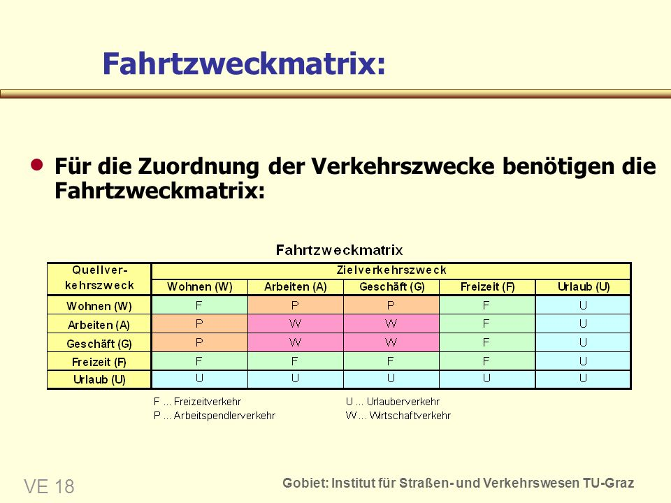 Fahrtzweckmatrix: Für die Zuordnung der Verkehrszwecke benötigen die Fahrtzweckmatrix:
