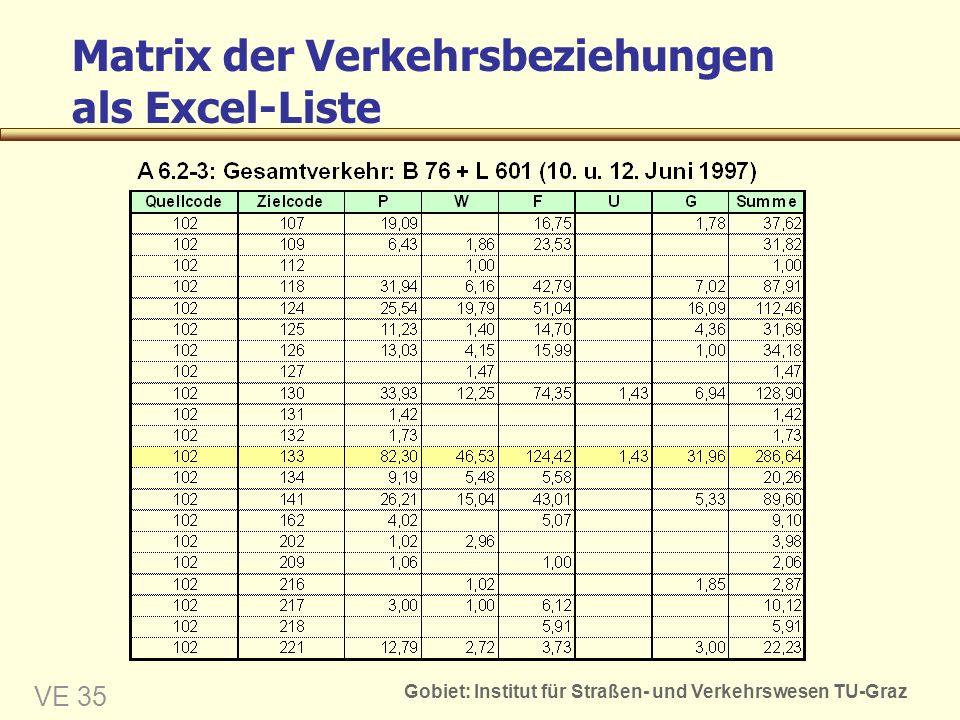 Matrix der Verkehrsbeziehungen als Excel-Liste