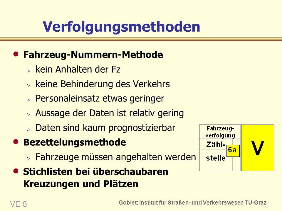 Verfolgungsmethoden Fahrzeug-Nummern-Methode kein Anhalten der Fz