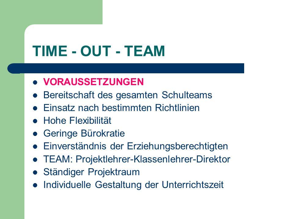 TIME - OUT - TEAM VORAUSSETZUNGEN Bereitschaft des gesamten Schulteams