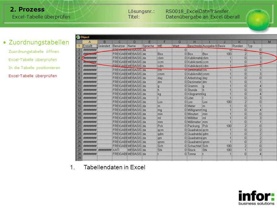 Excel-Tabelle überprüfen