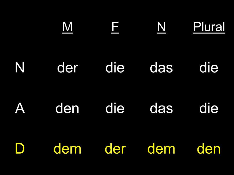 Personal Pronouns - Singular