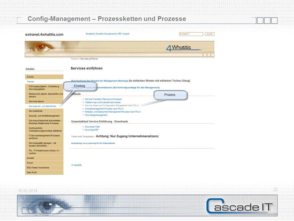Config-Management – Prozessketten und Prozesse