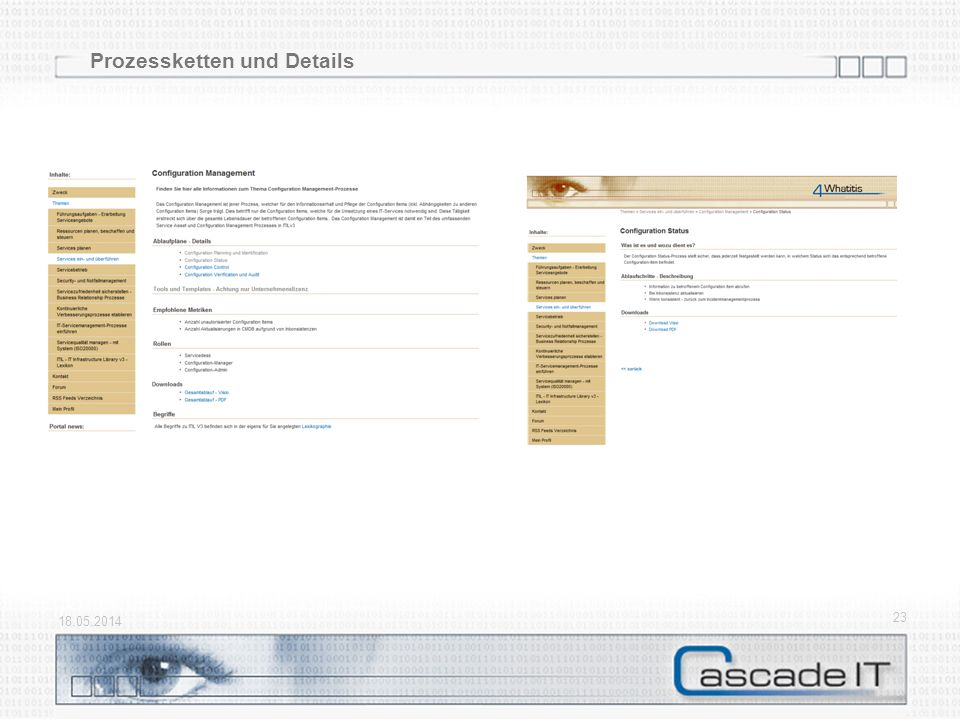 Prozessketten und Details