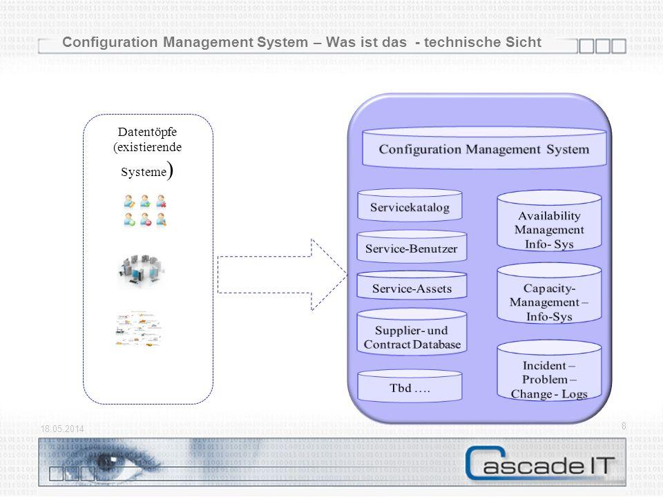 Configuration Management System – Was ist das - technische Sicht