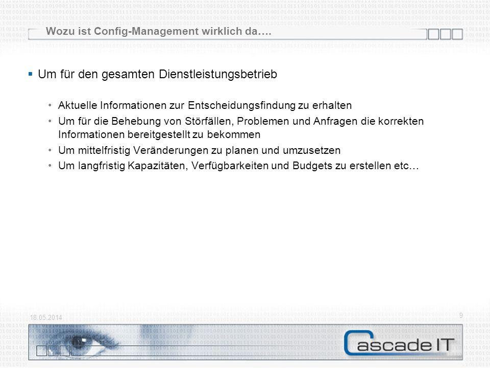 Wozu ist Config-Management wirklich da….
