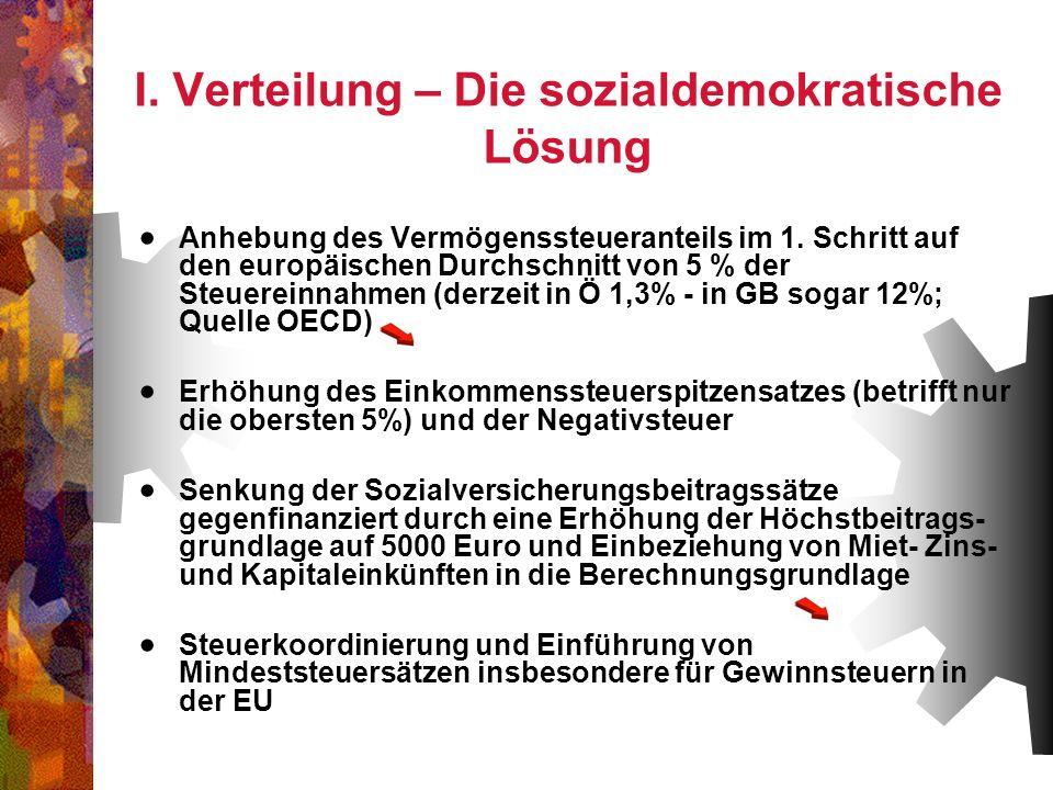 I. Verteilung – Die sozialdemokratische Lösung