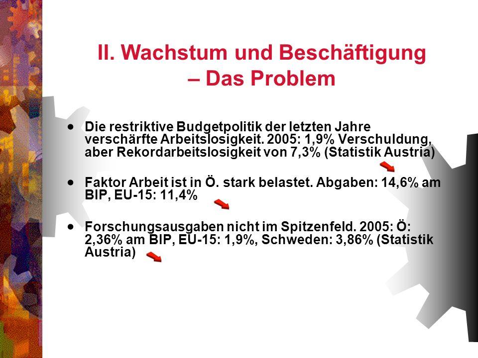 II. Wachstum und Beschäftigung – Das Problem