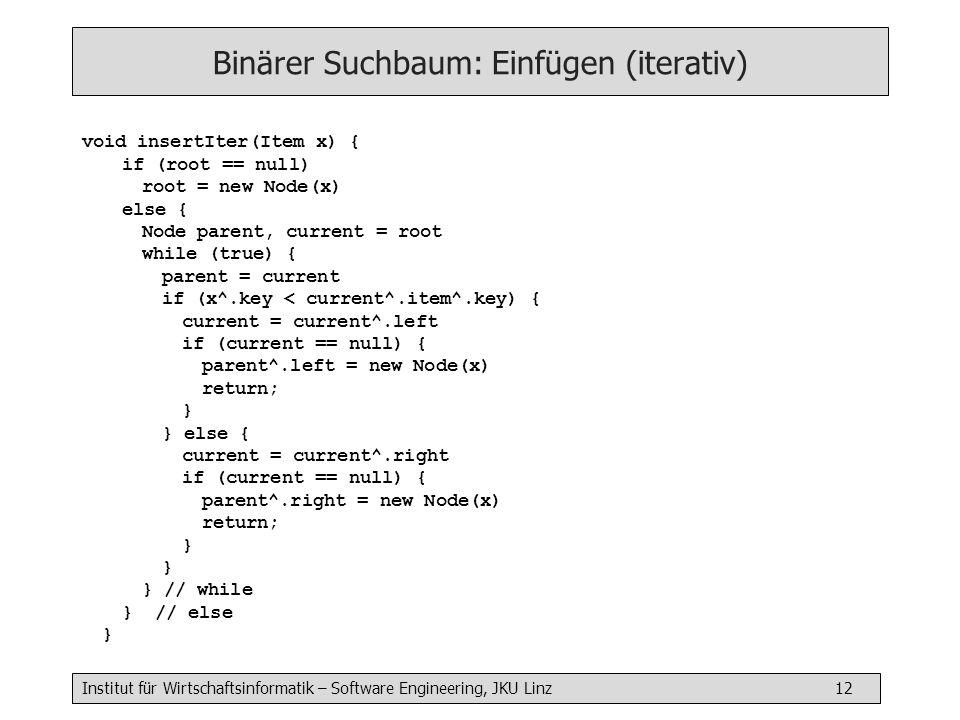 Binärer Suchbaum: Einfügen (iterativ)