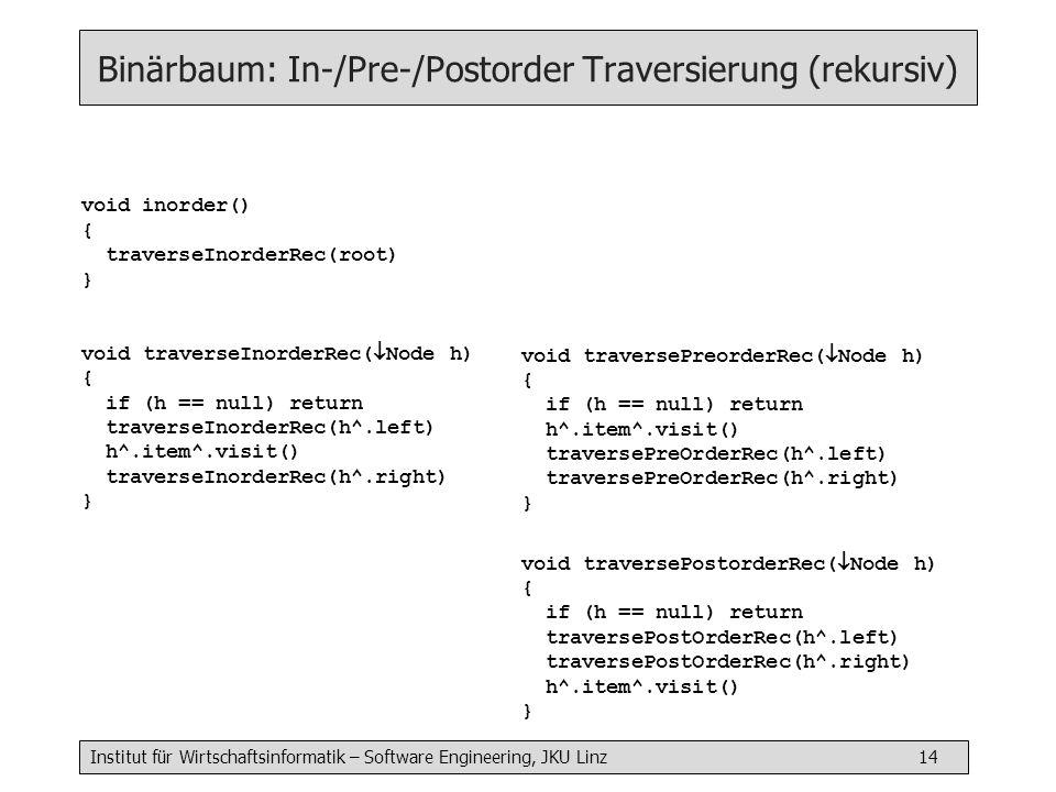 Binärbaum: In-/Pre-/Postorder Traversierung (rekursiv)