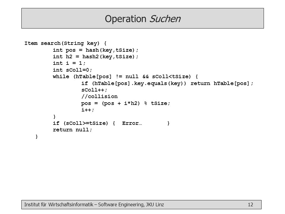 Operation Suchen Item search(String key) { int pos = hash(key,tSize);
