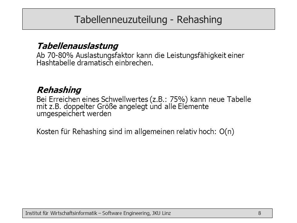 Tabellenneuzuteilung - Rehashing