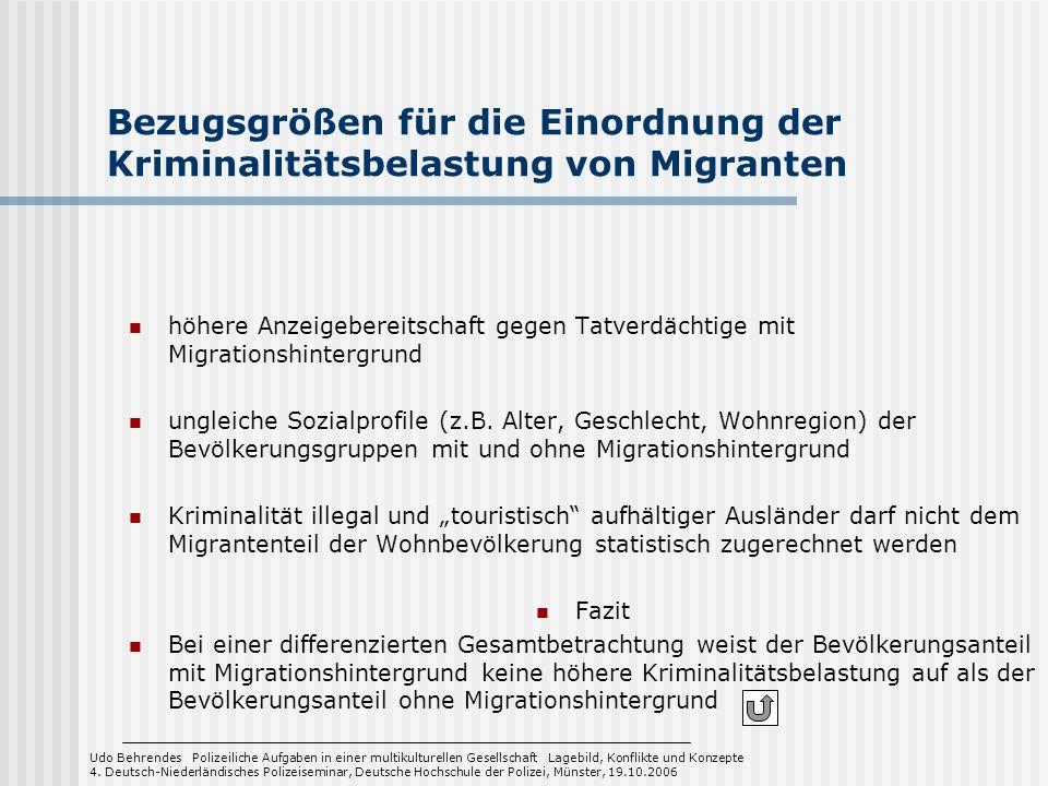 Bezugsgrößen für die Einordnung der Kriminalitätsbelastung von Migranten