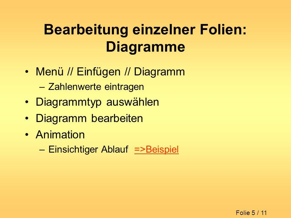 Bearbeitung einzelner Folien: Diagramme