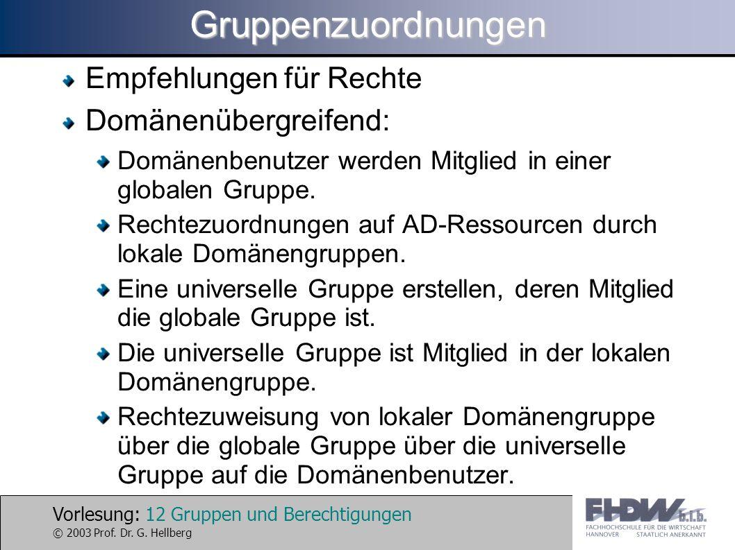 Gruppenzuordnungen Empfehlungen für Rechte Domänenübergreifend: