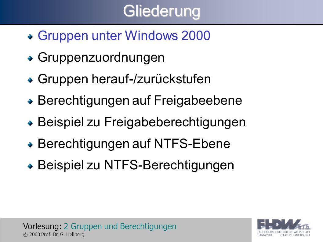 Gliederung Gruppen unter Windows 2000 Gruppenzuordnungen