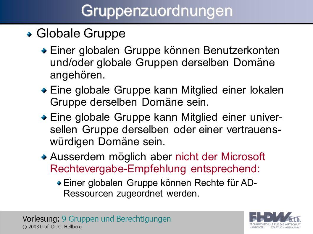 Gruppenzuordnungen Globale Gruppe