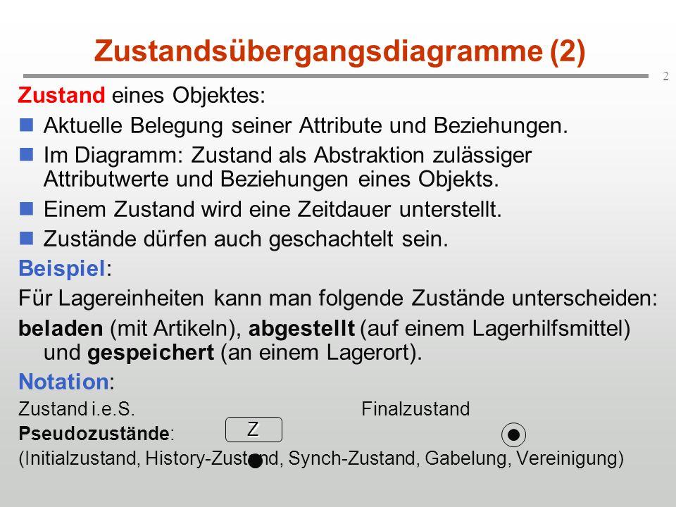 Zustandsübergangsdiagramme (2)