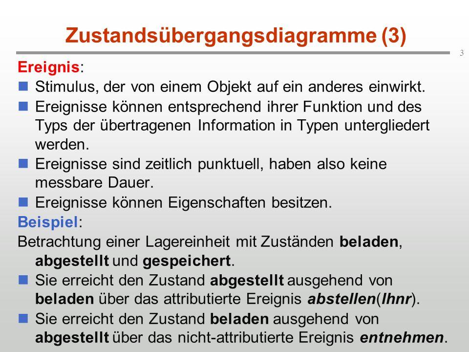 Zustandsübergangsdiagramme (3)