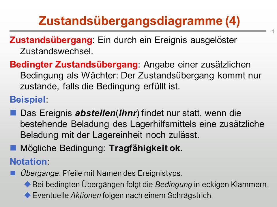 Zustandsübergangsdiagramme (4)
