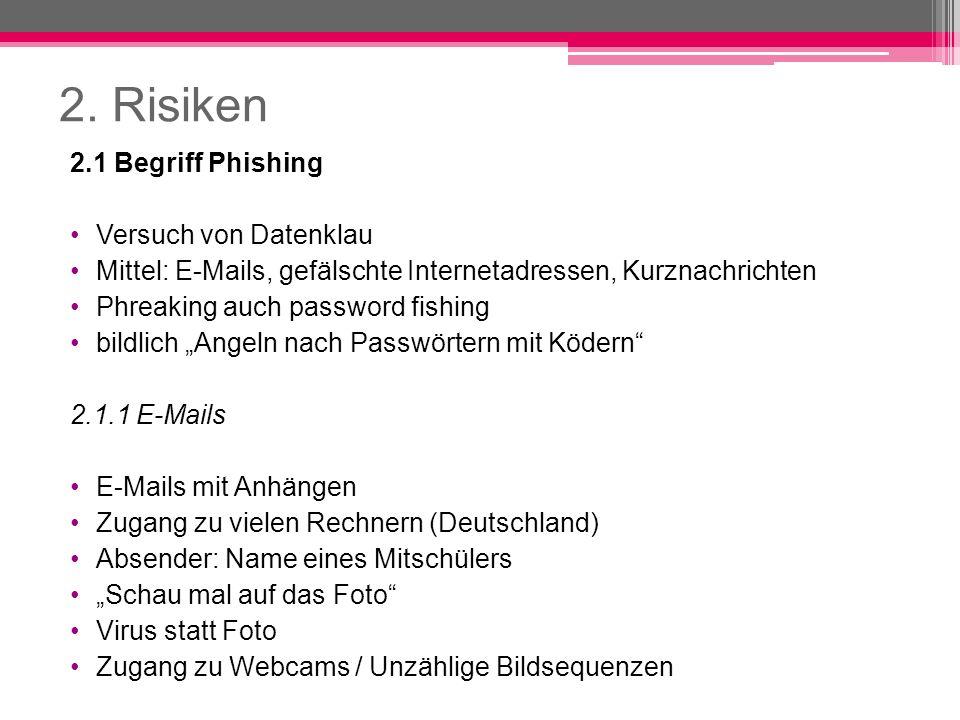 2. Risiken 2.1 Begriff Phishing Versuch von Datenklau