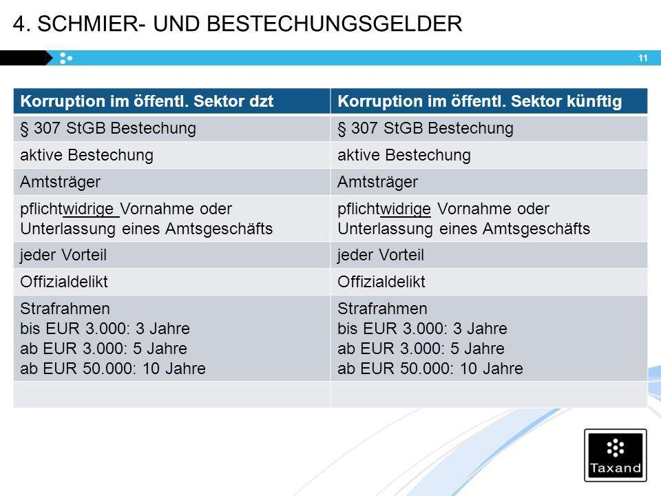 4. Schmier- und Bestechungsgelder