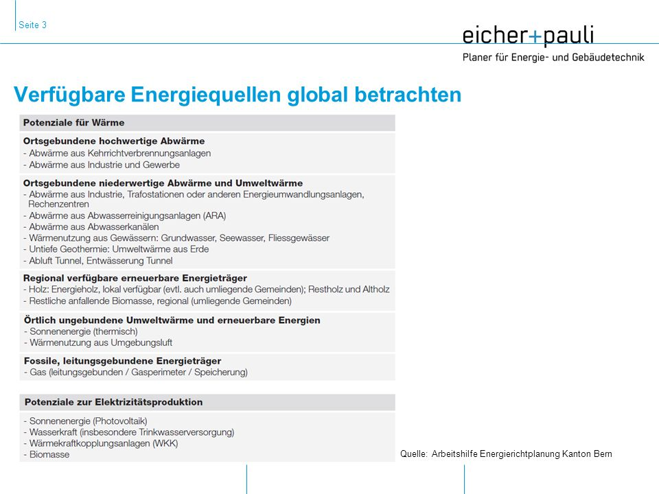 Verfügbare Energiequellen global betrachten