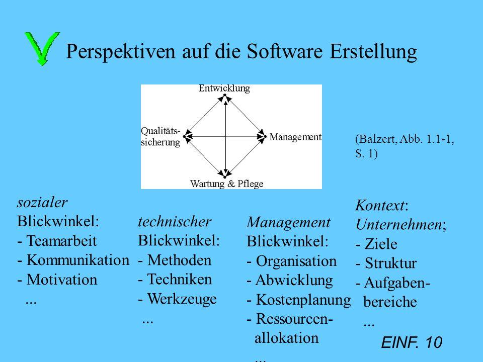 Perspektiven auf die Software Erstellung