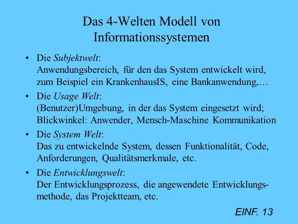 Das 4-Welten Modell von Informationssystemen