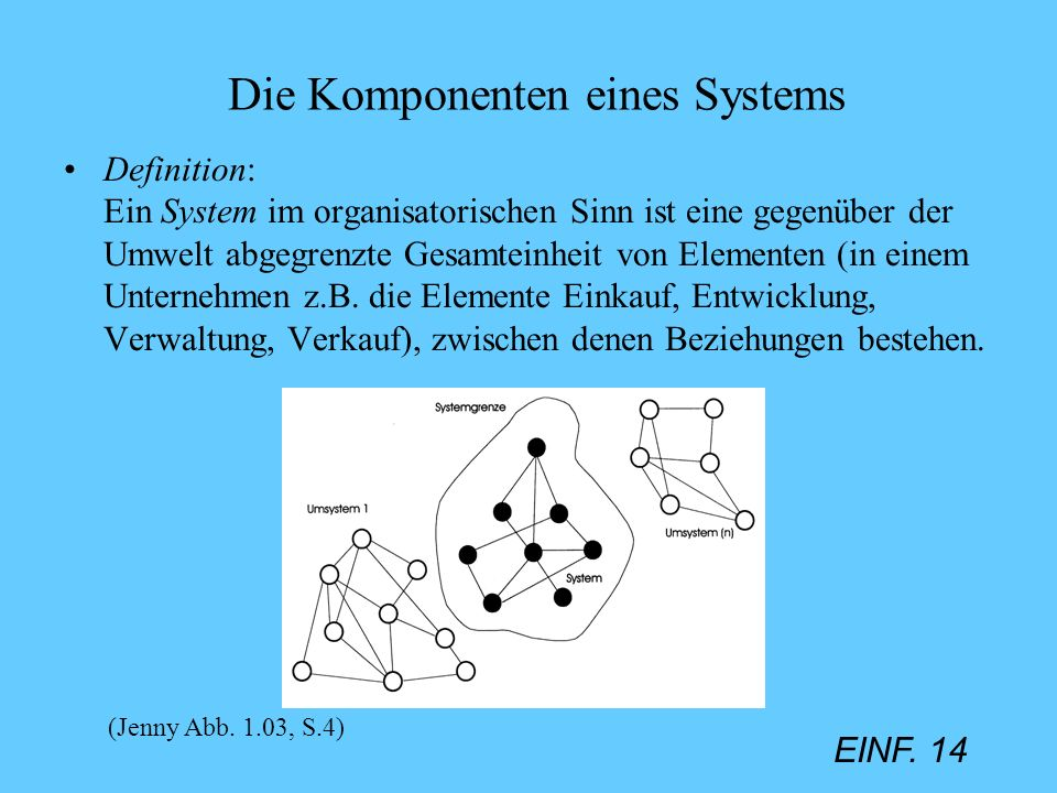 Die Komponenten eines Systems
