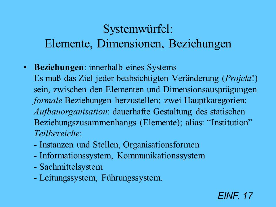 Systemwürfel: Elemente, Dimensionen, Beziehungen