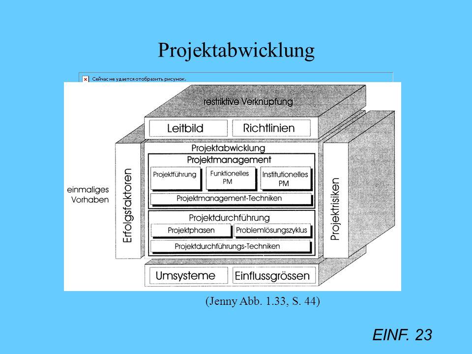Projektabwicklung (Jenny Abb. 1.33, S. 44)