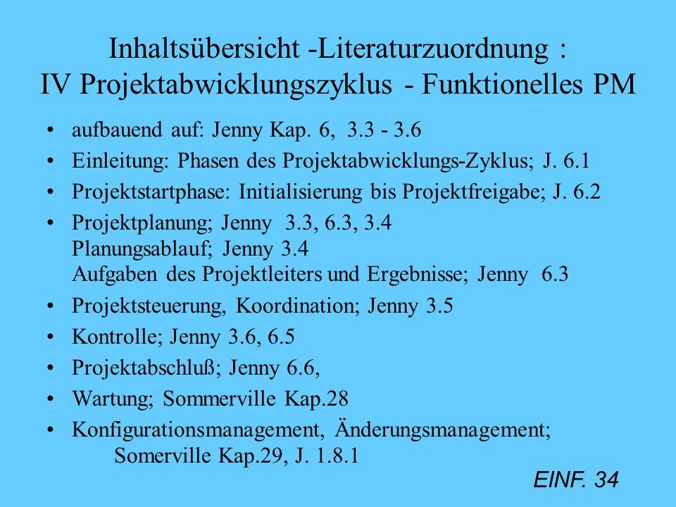 Inhaltsübersicht -Literaturzuordnung : IV Projektabwicklungszyklus - Funktionelles PM