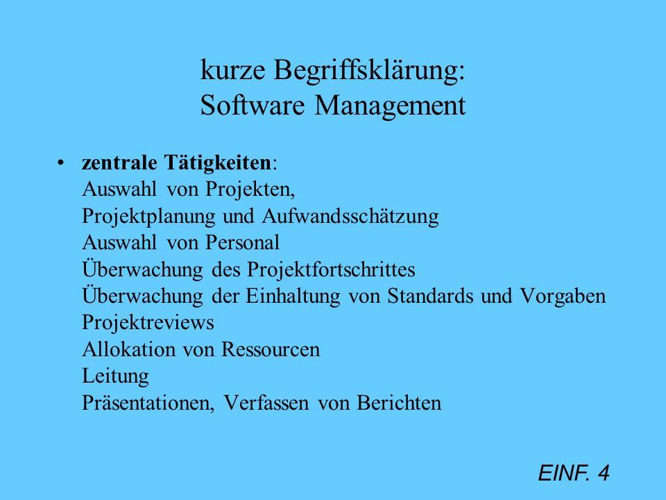 kurze Begriffsklärung: Software Management