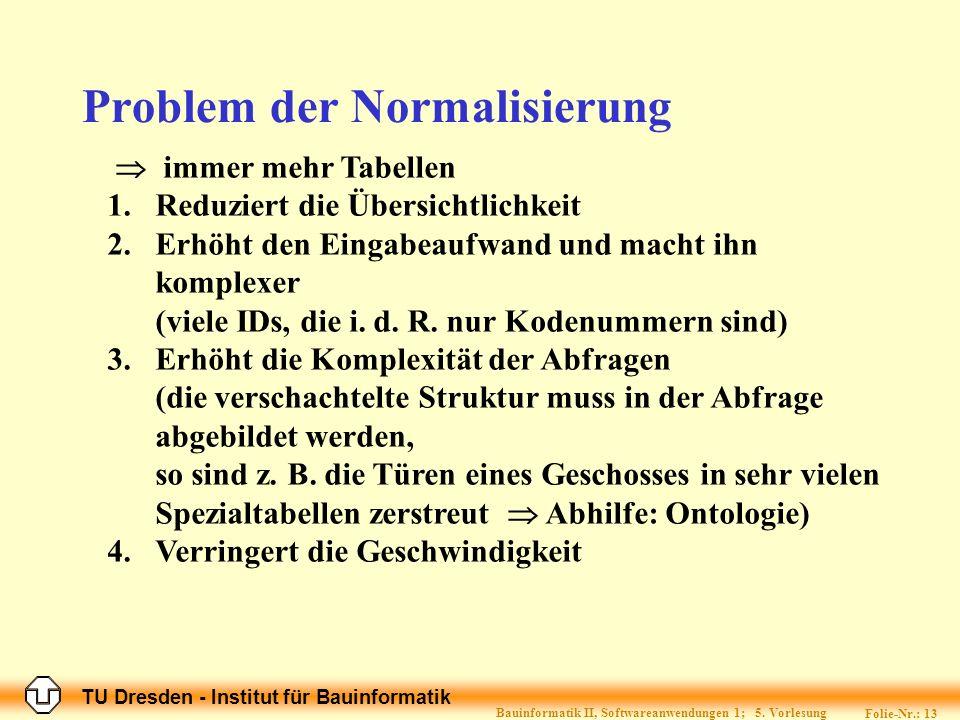 Problem der Normalisierung