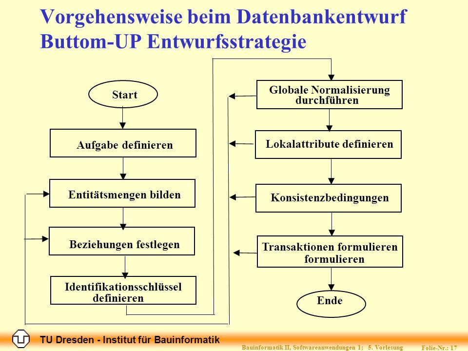Vorgehensweise beim Datenbankentwurf Buttom-UP Entwurfsstrategie