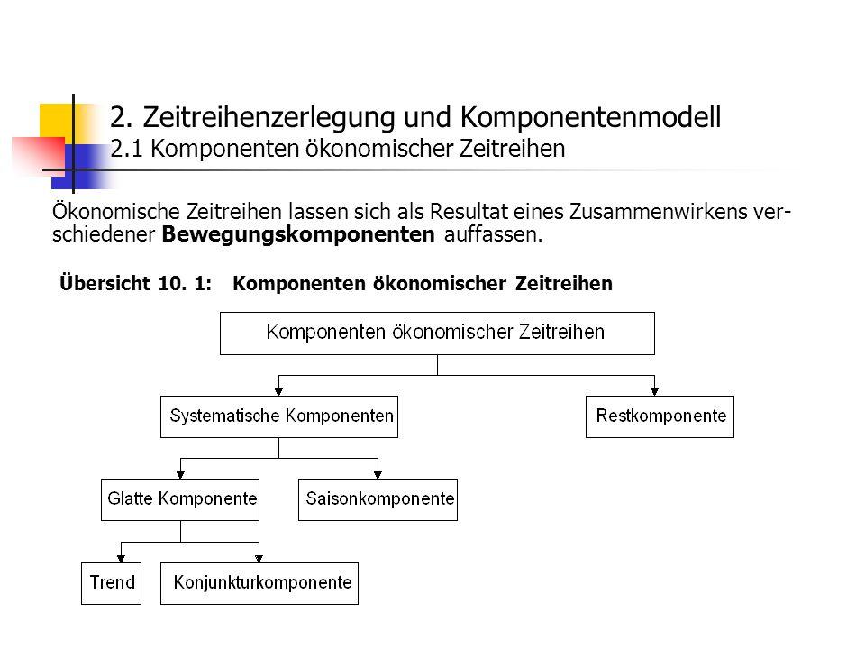 2. Zeitreihenzerlegung und Komponentenmodell 2