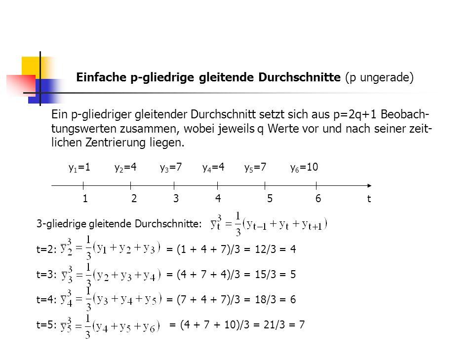 Einfache p-gliedrige gleitende Durchschnitte (p ungerade)