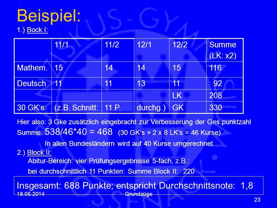 Beispiel: 1.) Bock I: 11/1. 11/2. 12/1. 12/2. Summe. (LK: x2) Mathem. 15. 14. 116. Deutsch.