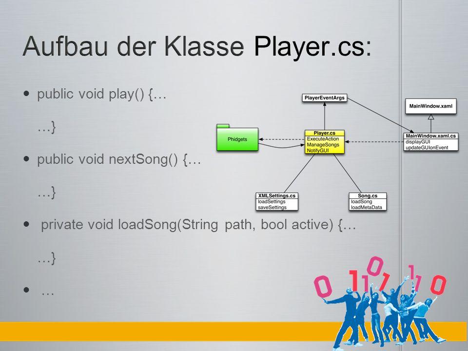 Aufbau der Klasse Player.cs: