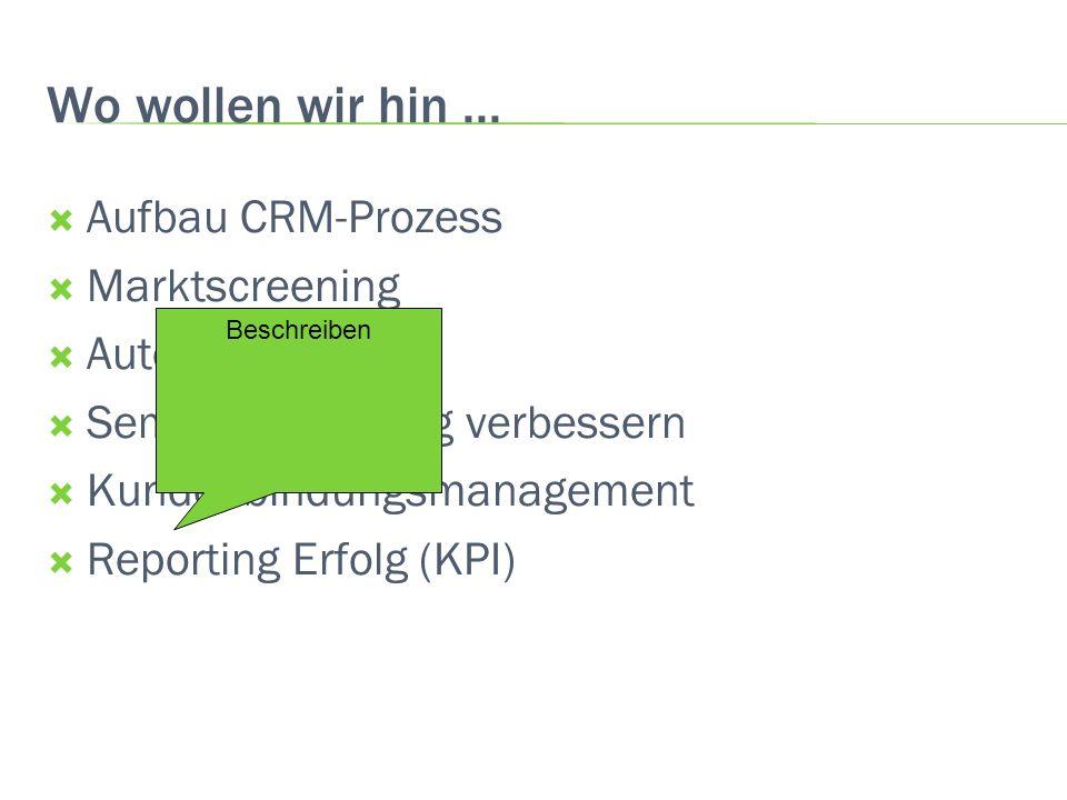 Wo wollen wir hin ... Aufbau CRM-Prozess Marktscreening