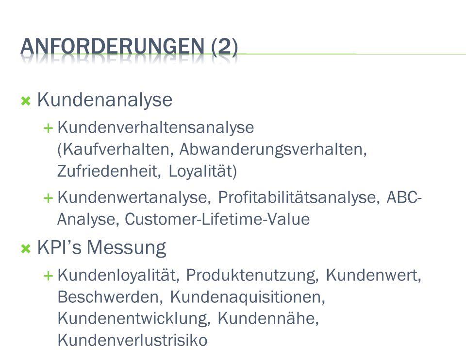 Anforderungen (2) Kundenanalyse KPI's Messung