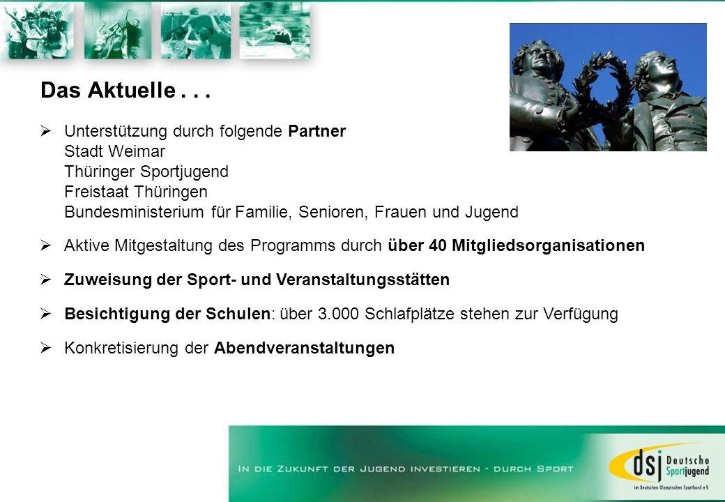 Das Aktuelle . . . Unterstützung durch folgende Partner Stadt Weimar