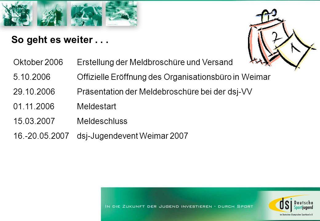 So geht es weiter . . . Oktober 2006 Erstellung der Meldbroschüre und Versand. 5.10.2006 Offizielle Eröffnung des Organisationsbüro in Weimar.