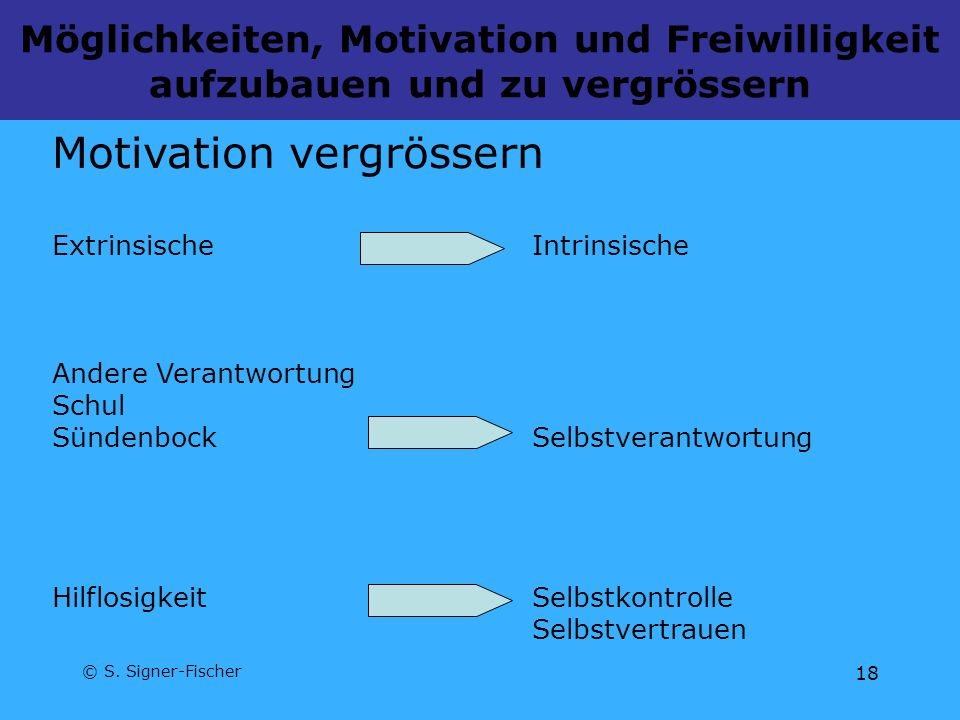 Motivation vergrössern